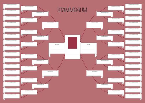 stammbaum zeichnen