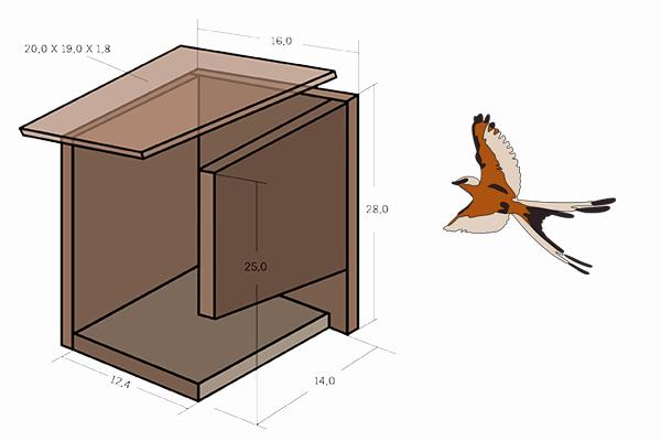 Vogelfutterhaus Selber Bauen Kribbelbunt